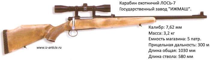 Карабин охотничий ЛОСЬ-7. Государственный завод ИЖМАШ.