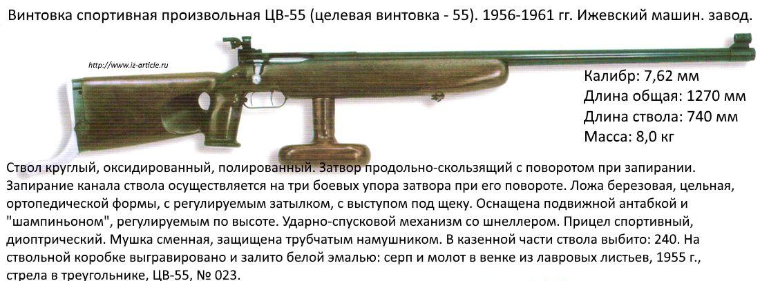 Винтовка спортивная произвольная ЦВ-55 (целевая винтовка-55). 1956-1961 гг. Ижевский машиностроительный завод.