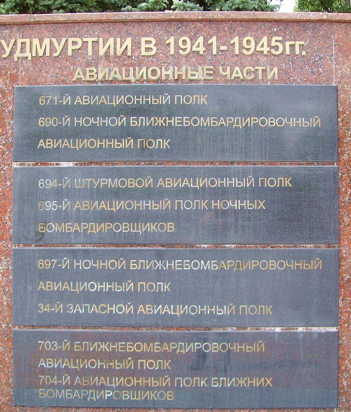 Список воинских подразделений, сформированных на территории Удмуртии в 1941-1945 гг. Стрелковые части. Артиллерийские части. Авиационные части.