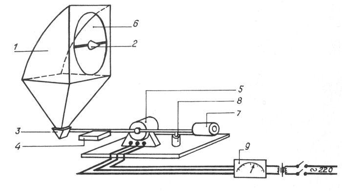Схема электромеханической мишени для оценки кучности стрельбы дробовых охотничьих ружей.