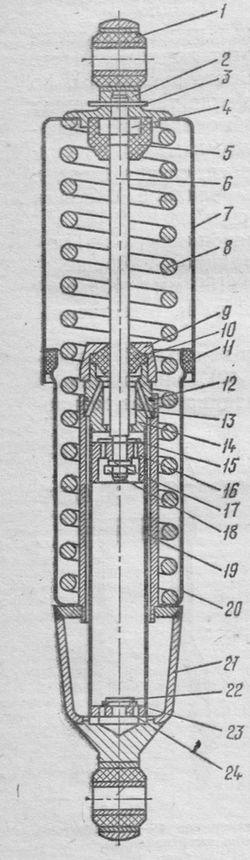 Задний амортизатор мотоциклов Иж-П3, Иж-Ю3.