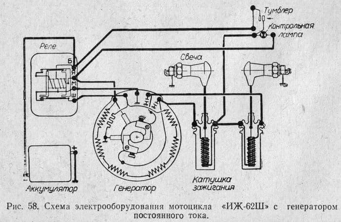 Схема электрооборудования мотоцикла ИЖ-62Ш с генератором постоянного тока.