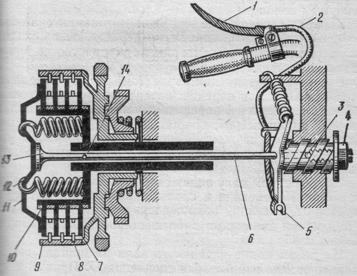Схема привода управления сцепления мотоцикла ИЖ