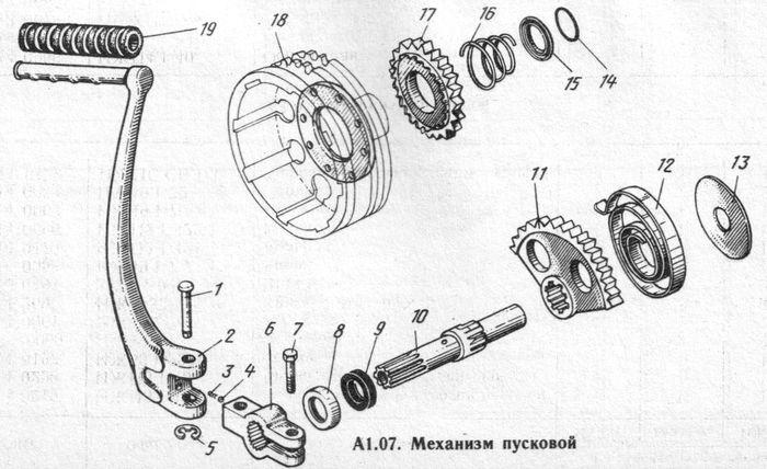Детали механизма пускового  мотоциклов ИЖ-Планета -5, -4, -3.