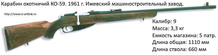 Карабин охотничий КО-59. Ижевский машиностроительный завод. 1961 гг.