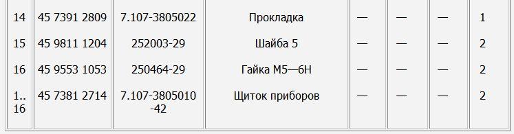 Щиток приборов мотоциклов ИЖ-Планета-5 и ИЖ-Юпитер-5-01