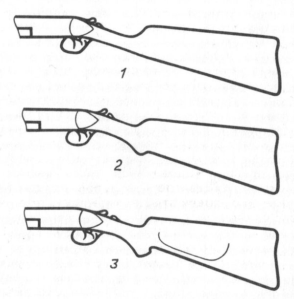 Основные типы ружейных лож.