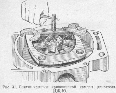 Снятие крышки кривошипной камеры двигателя ИЖ-Ю.