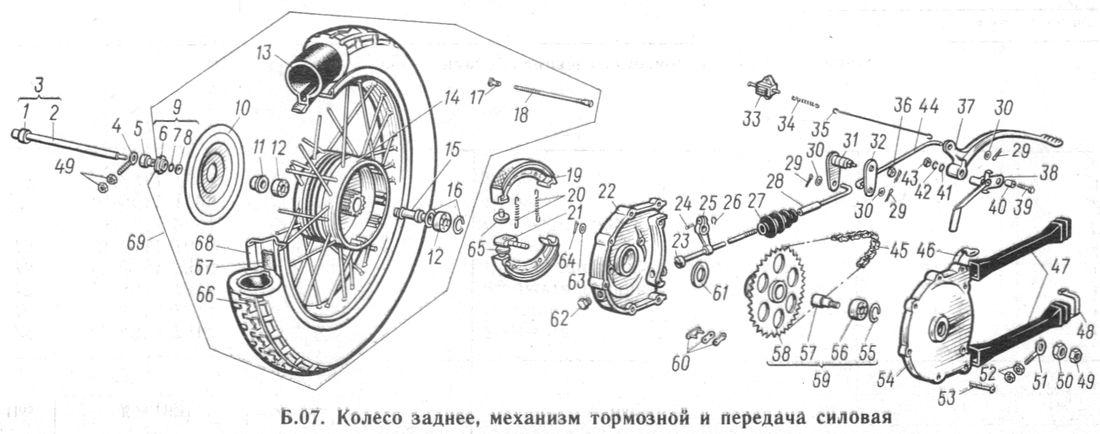 Детали: колесо заднее, механизм тормозной и передача силовая мотоциклов ИЖ-Планета -5, -4, -3 и ИЖ-Юпитер  -5, -4, -3.