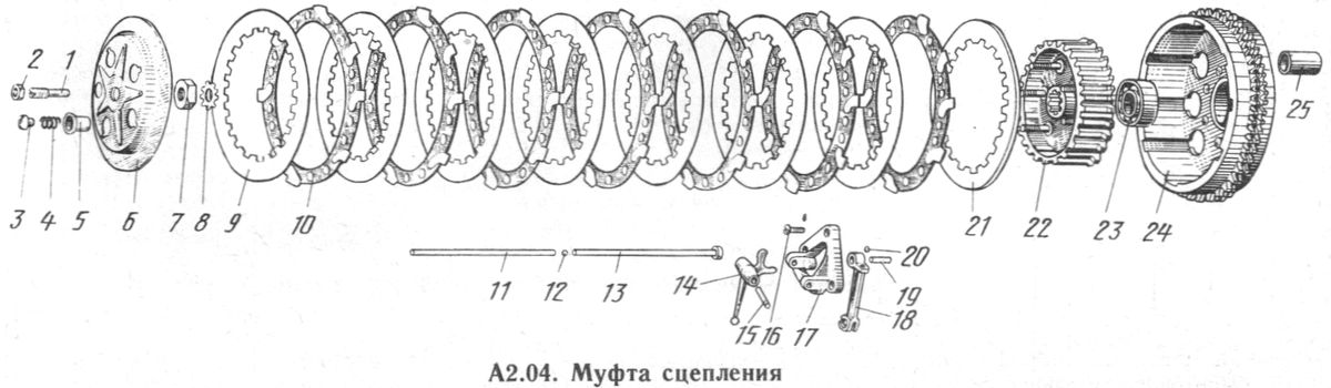 Детали муфты сцепления мотоциклов ИЖ-Юпитер -5-01, -5, -4, -3.