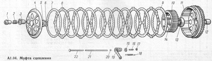 Детали муфты сцепления двигателя мотоциклов ИЖ-Планета -5, -4, -3.