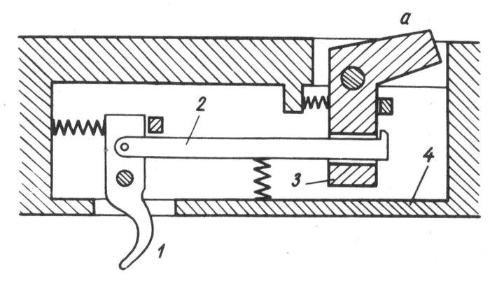Схема спускового механизма дробового ружья.