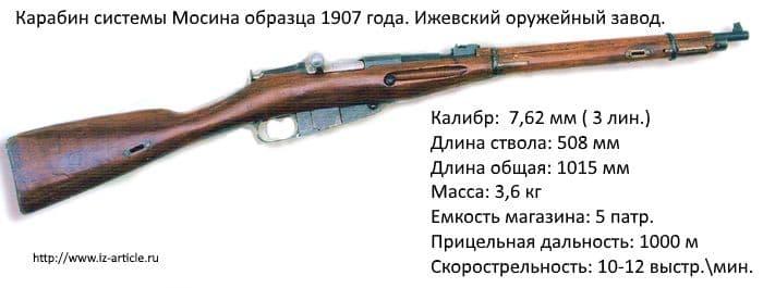 Карабин системы Мосина образца 1907 года. Ижевский оружейный завод.