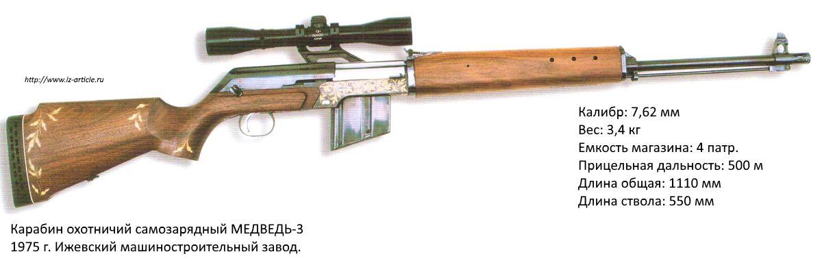 Карабин охотничий самозарядный МЕДВЕДЬ-3. 1975 г. Ижевский машиностроительный завод.
