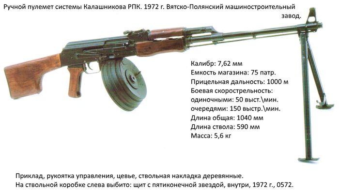 Ручной пулемет системы Калашникова РПК. 1972 г. Вятско-Полянский машиностроительный завод.
