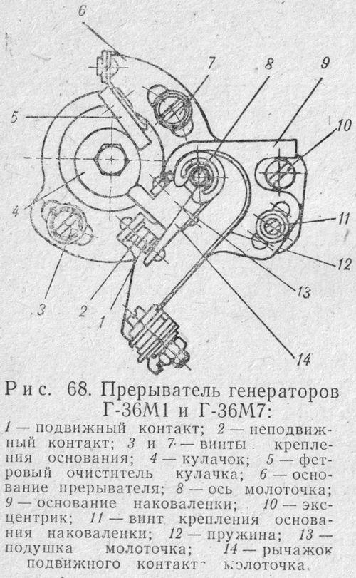 Прерыватель генераторов Г-36М1 и Г-36М7 мотоцикла ИЖ.