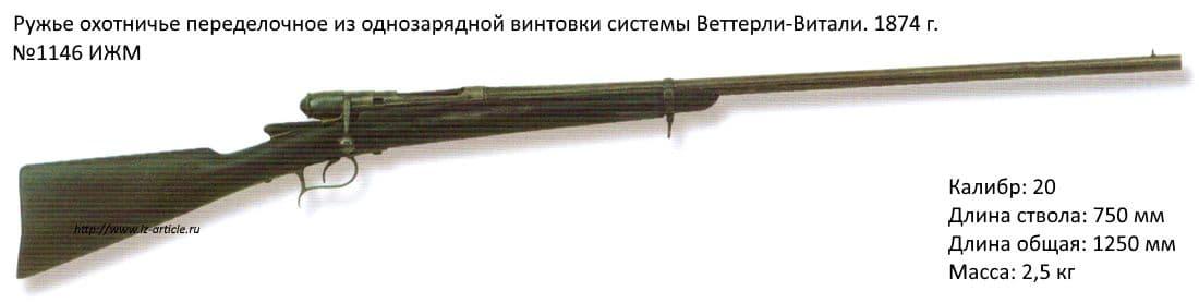Ружье охотничье переделочное из однозарядной винтовки системы Веттерли-Витали.  1874 г.