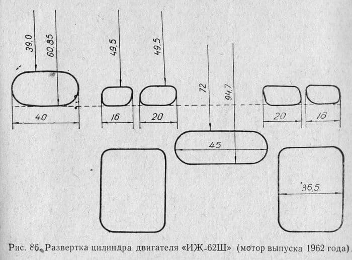 Развертка цилиндра двигателя ИЖ-62Ш (мотор выпуска 1962 года)