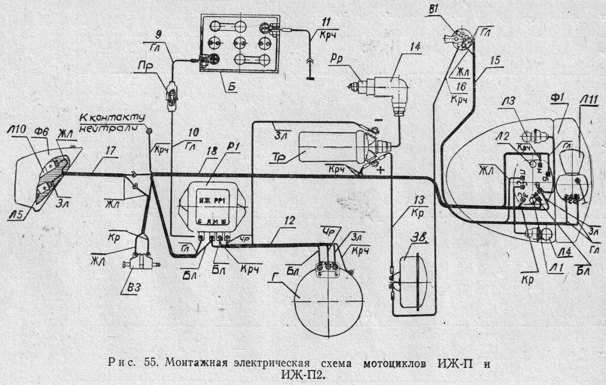 Монтажная электрическая схема мотоциклов ИЖ-П и ИЖ-П2.