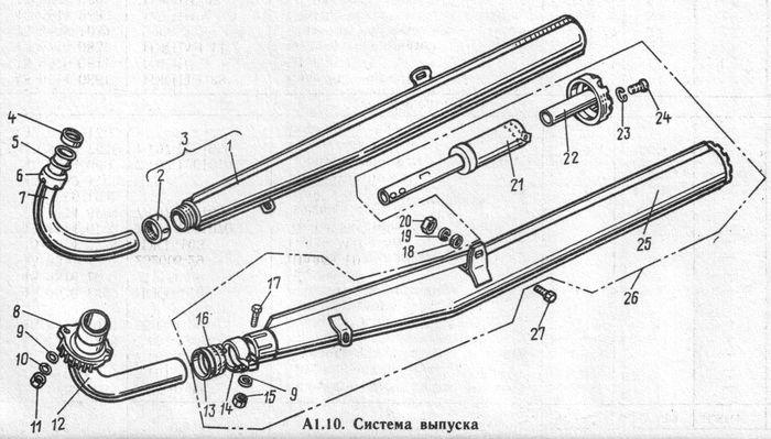 Детали системы выпуска (глушитель) мотоциклов ИЖ-Планета -5, -4, -3.