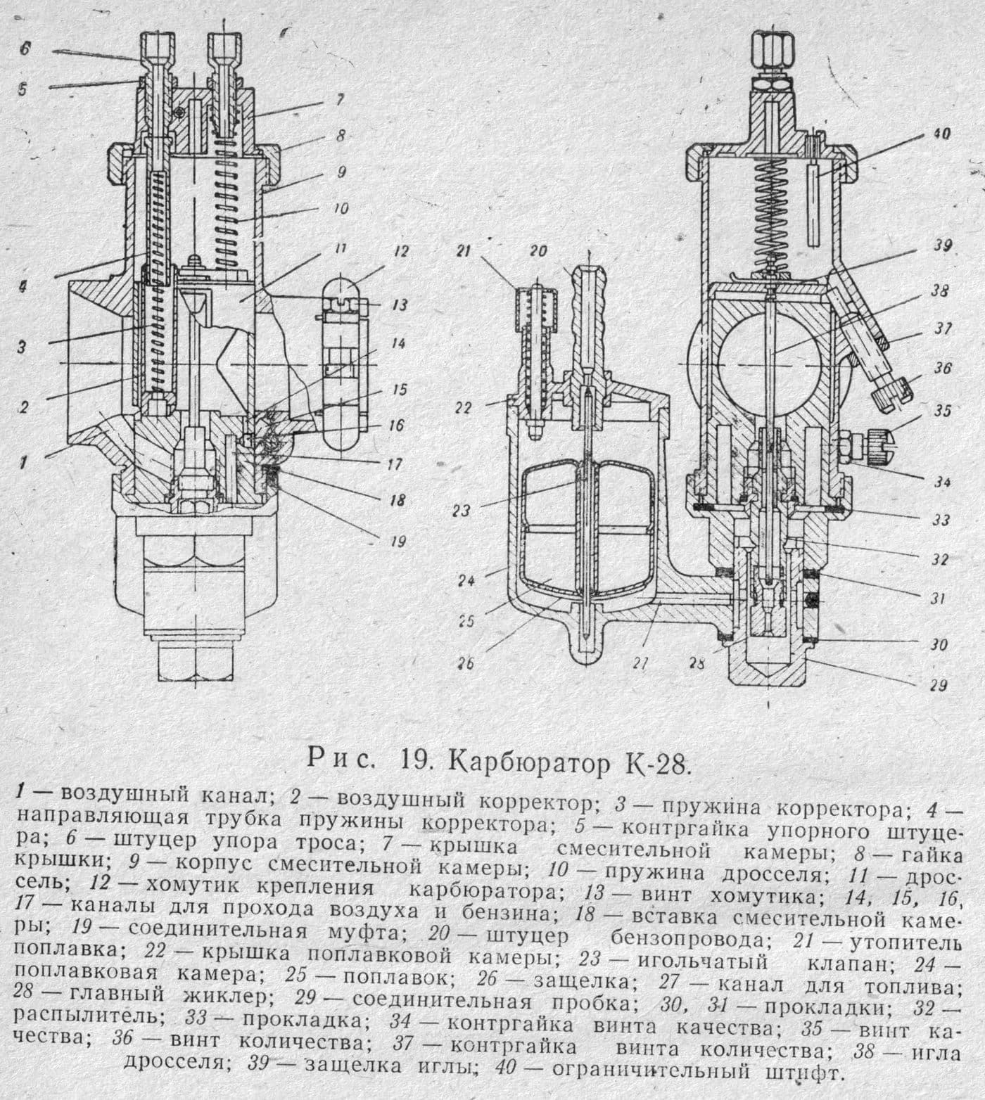 Мотоциклетный карбюратор К-28 (ИЖ)