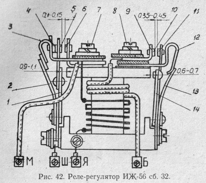 Реле-регулятор ИЖ-56 сб.32 мотоцикла ИЖ.