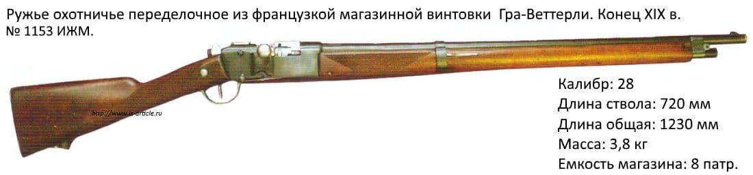 Ружье охотничье переделочное из французской магазинной винтовки  Гра-Веттерли.  Конец XIX в. №1153 ИЖМ