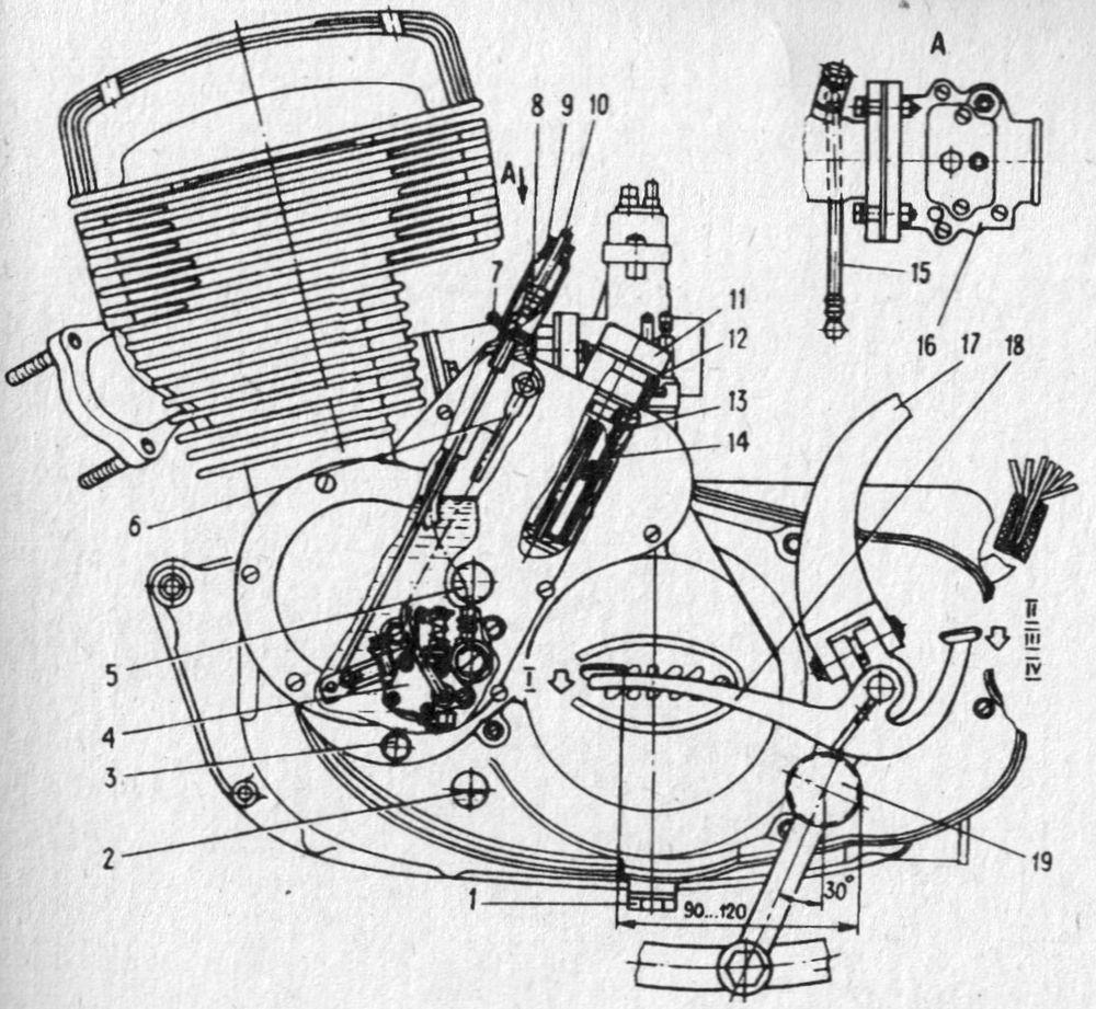 Система раздельной смазки двигателя Планета 5-01.