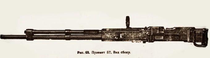 Пулемёт БТ - вид сбоку. БТ – Березина Турельный.