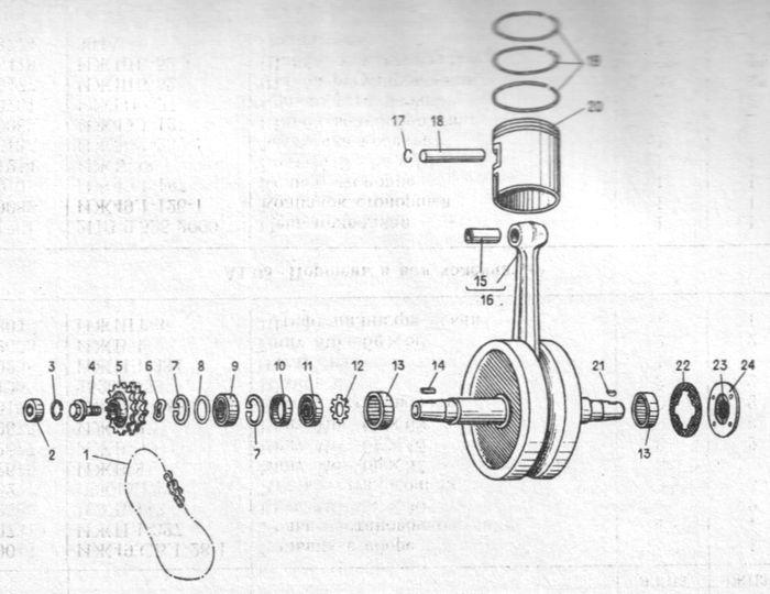 Детали поршня и коленчатого вала двигателя мотоциклов ИЖ-Планета -5, -4, -3.