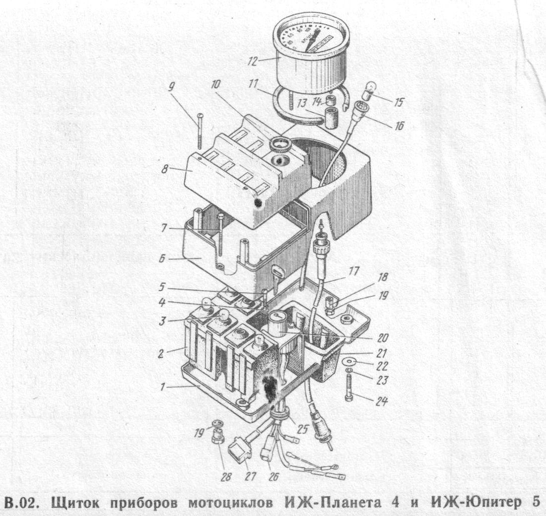 Детали: щиток приборов мотоциклов ИЖ-Планета -4 и ИЖ-Юпитер -5.