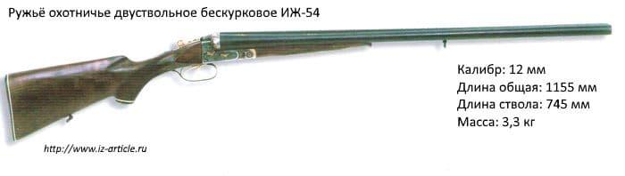Ружьё охотничье двуствольное бескурковое ИЖ-54