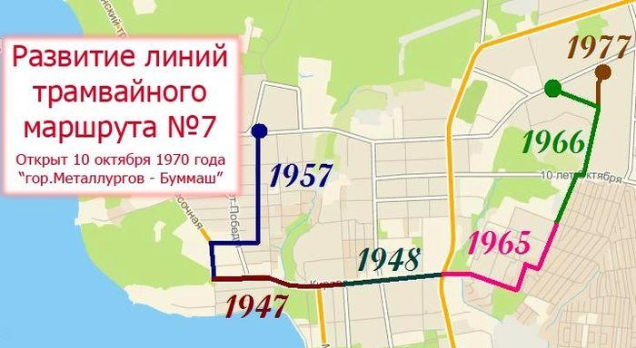 Развитие линий трамвайного маршрута №7. Ижевск.