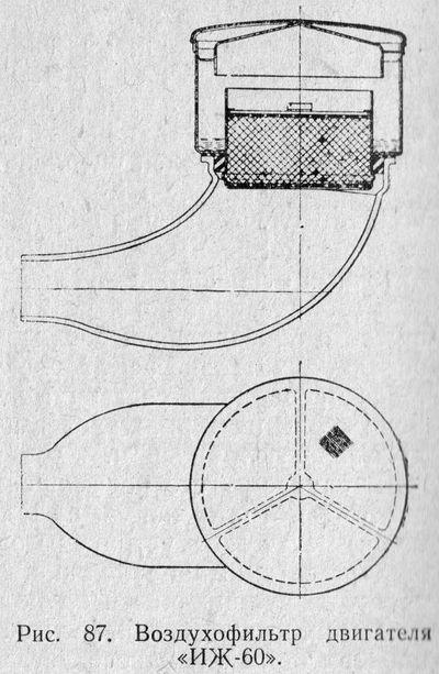 Воздухофильтр двигателя мотоцикла ИЖ-60.