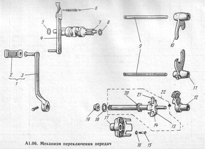 Детали механизма переключения передач  мотоциклов ИЖ-Планета -5, -4, -3.