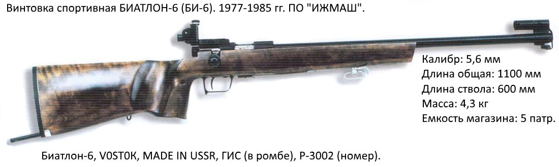 Винтовка спортивная БИАТЛОН-6 (БИ-6). 1977-1985 гг. ПО ИЖМАШ