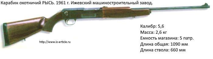 Карабин охотничий РЫСЬ. Ижевский машиностроительный завод. 1961 гг.