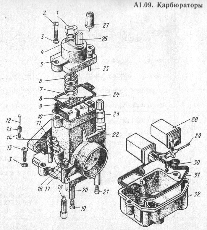 Детали карбюратора К62Д, К62И, К65Д, К65И  мотоциклов ИЖ-Планета -5, -4, -3.