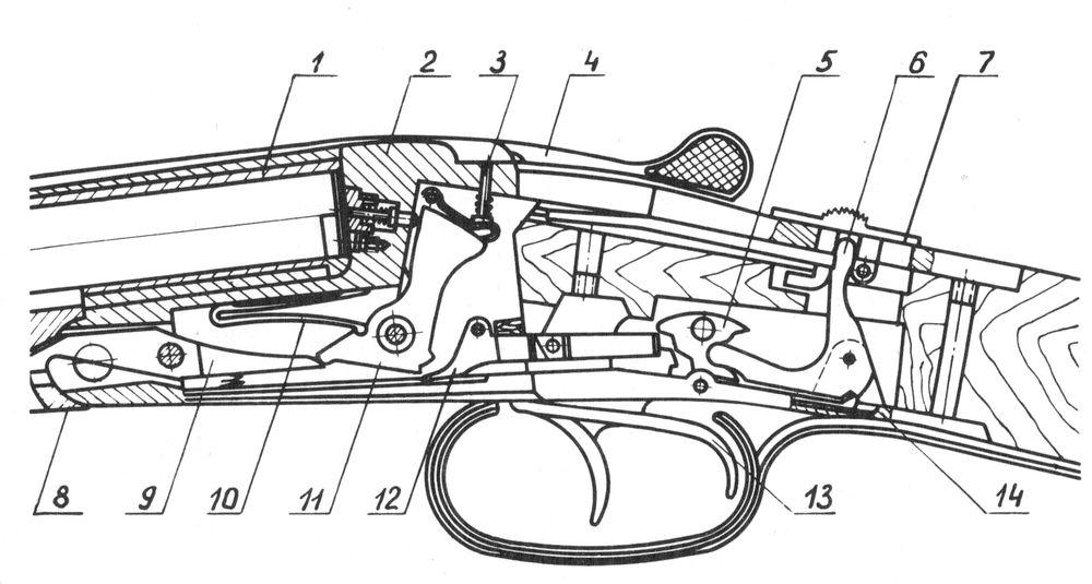 Состояние механизмов при закрытых стволах ружья Иж-26.