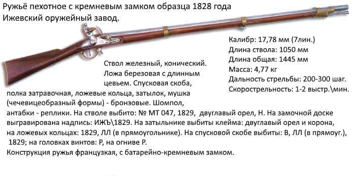 Ружьё пехотное с кремневым замком образца 1828 года. Ижевский оружейный завод.