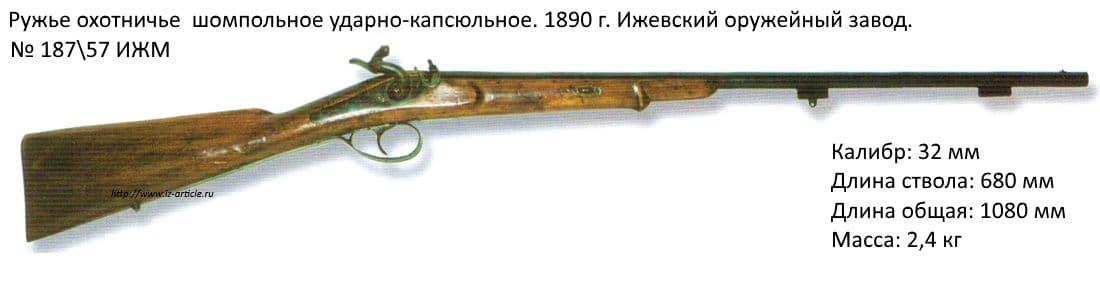 Ружье охотничье  шомпольное ударно-капсюльное. 1890 г. Ижевский оружейный завод.