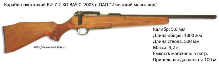 Карабин охотничий БИ-7-2-КО BASIC. ОАО Ижевский МАШЗАВОД. 2003 г.
