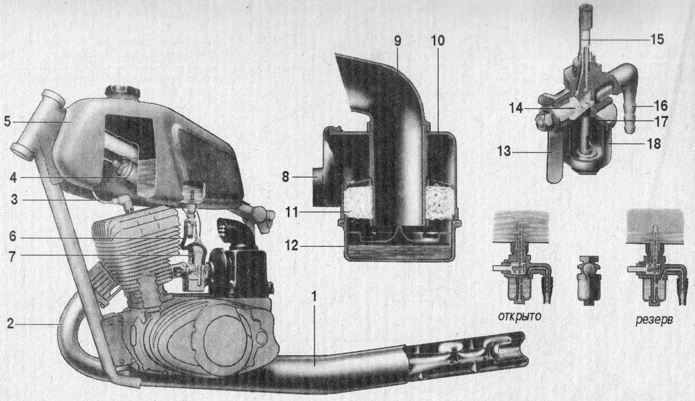 Система питания и выпуска отработавших газов мотоциклов ИЖ Планета