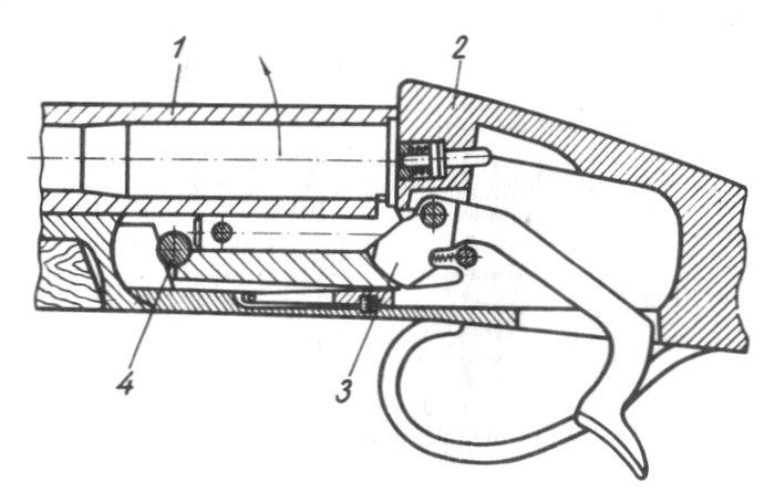 Схема ружья с неподвижным затвором и откидывающимся стволом