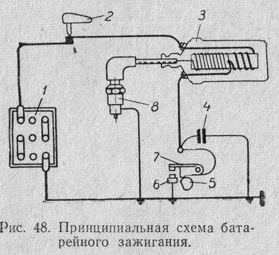Схема батарейного зажигания спортивных мотоциклов ИЖ.