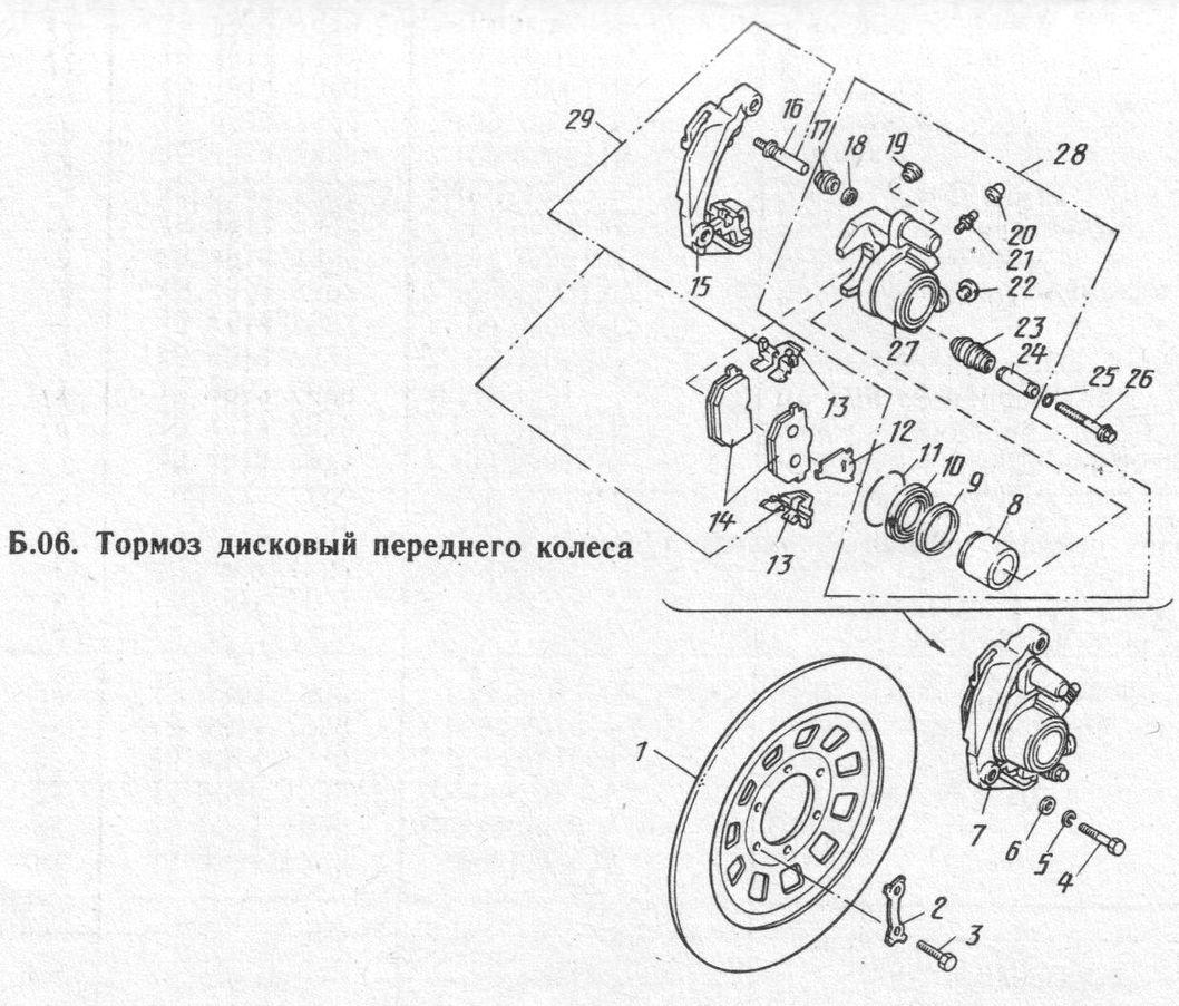 Детали: тормоз дисковый переднего колеса  мотоциклов ИЖ-Планета -5, -4, -3 и ИЖ-Юпитер  -5, -4, -3.