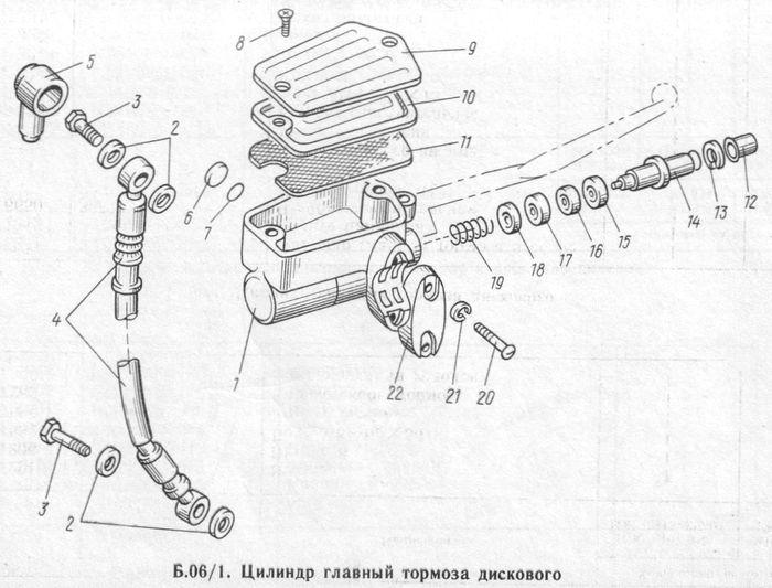 Цилиндр главный тормоза дискового мотоцикла ИЖ.