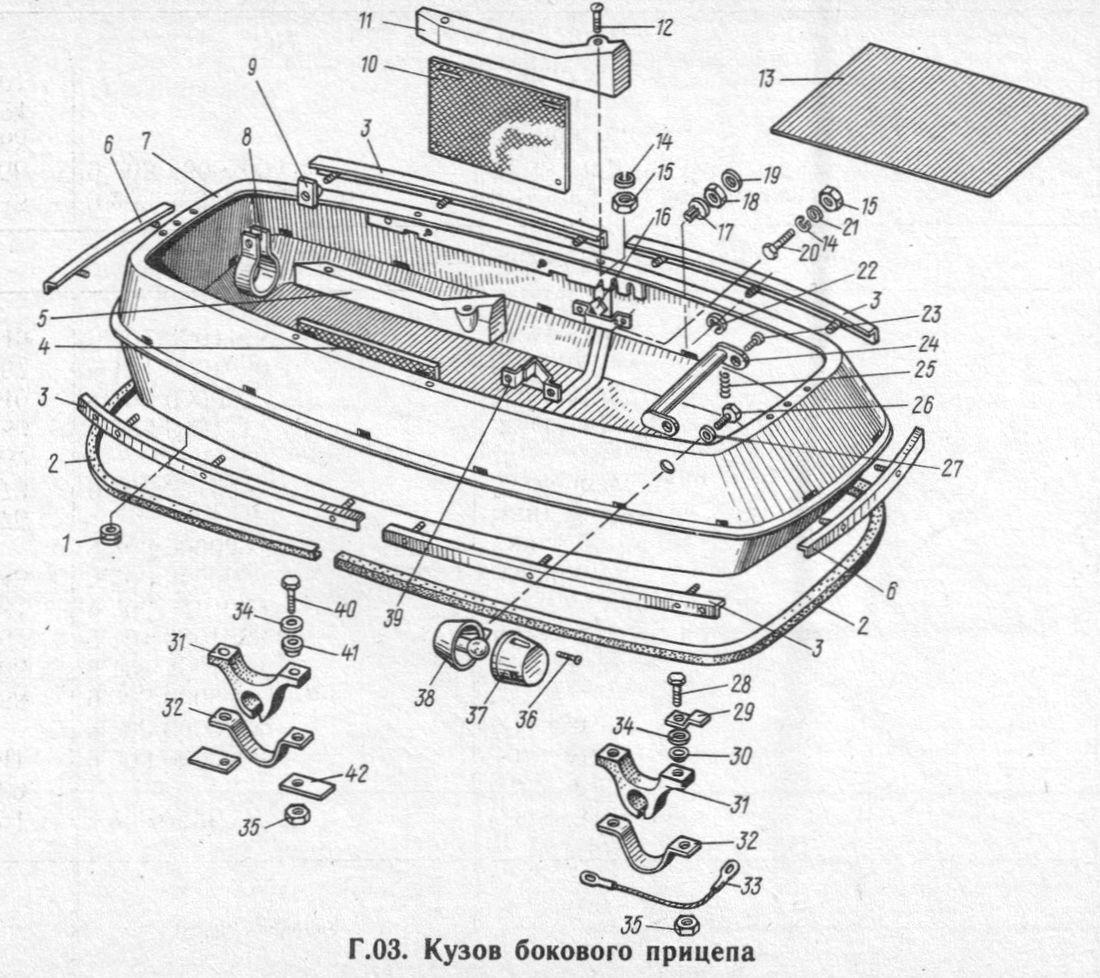 Кузов бокового прицепа мотоцикла ИЖ. Рис. 6.5.