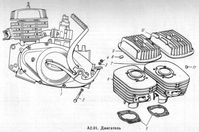 Детали двигателя  мотоциклов ИЖ-Юпитер -5-01, -5, -4, -3.