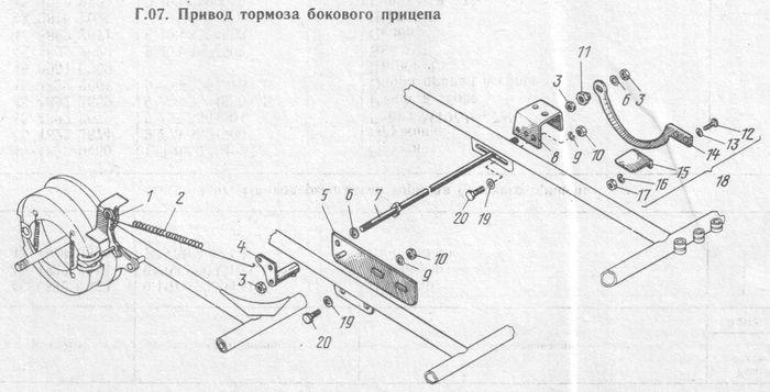 Детали: привод тормоза бокового прицепа мотоциклов ИЖ-Планета -5, -4, -3 и ИЖ-Юпитер  -5, -4, -3.